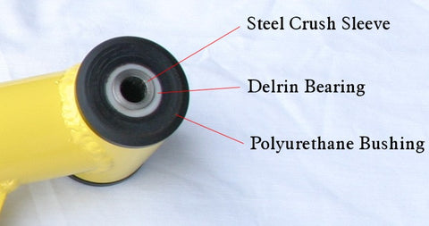 Poly/Delrin Control Arm Bushings – CHE Performance