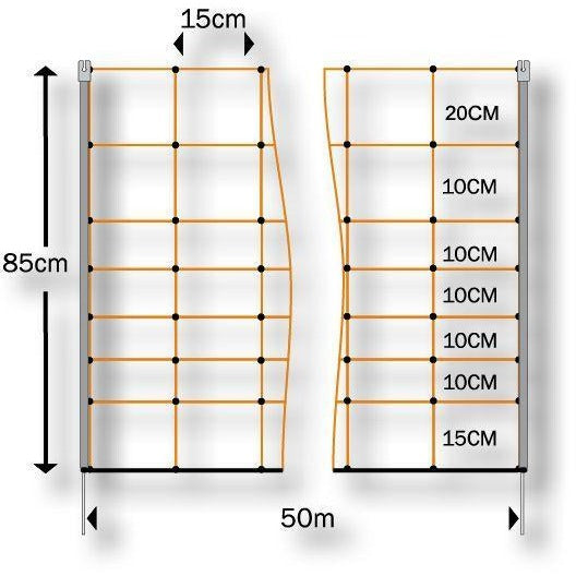 Flexinet Moulded Sheep Electric Netting - 50m x 90cm-Equestrian Co.