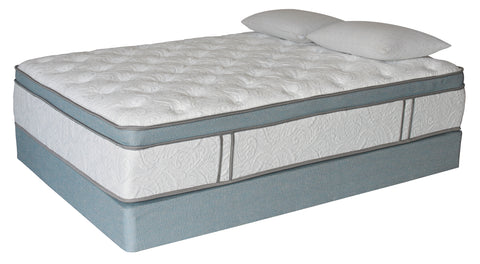 Alexandria Blue Mattress Set
