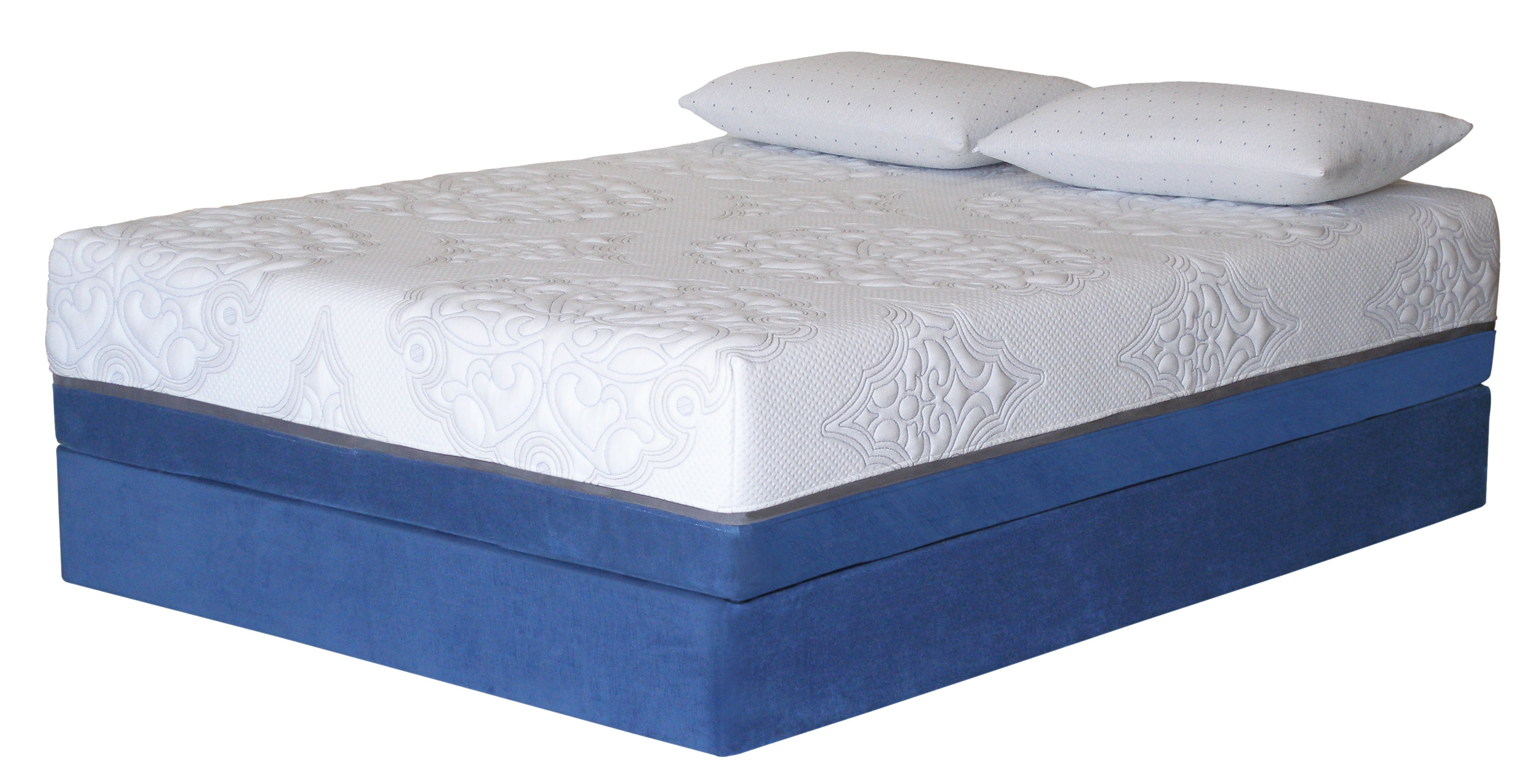 All Foam Mattresses