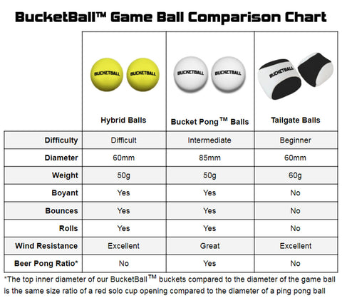 Bucket Yard Pong Game Ball Details