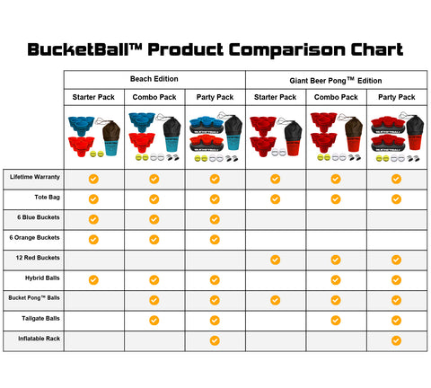 Tailgate Bucket Pong Product Comparison Details