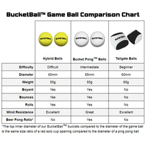 BucketBall™ - Game Ball Pack - BucketBall