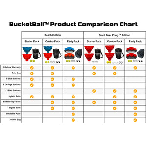 BucketBall Product Comparison Chart