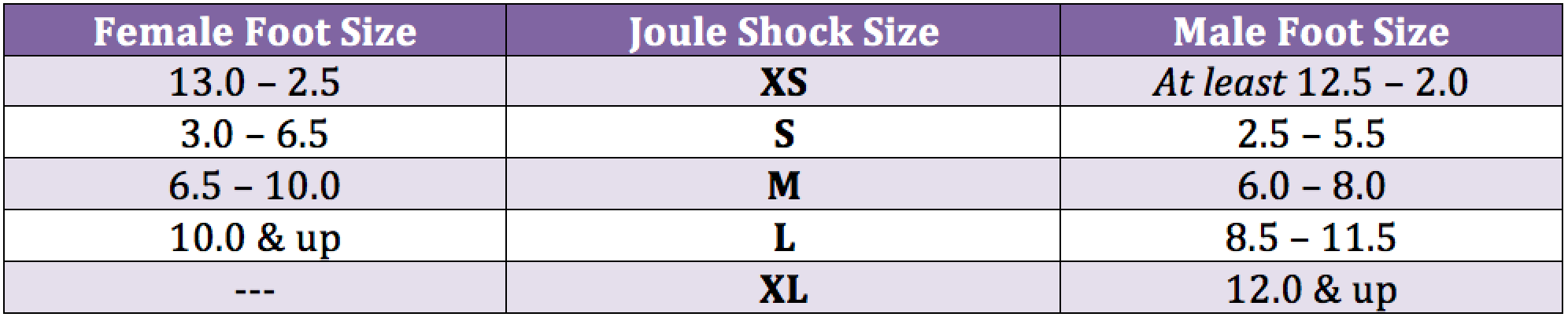 The Joule Shock Apolla Performance Wear