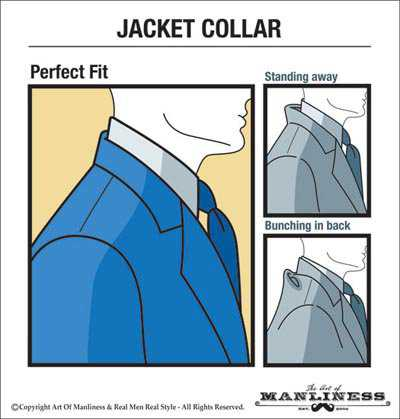 Jacket-Collar-Modalooks-Blog