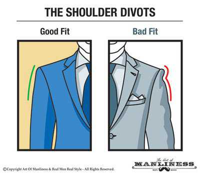 Shoulder-Divots-and-Upper-Arm-Wrinkles-Modalooks-Blog