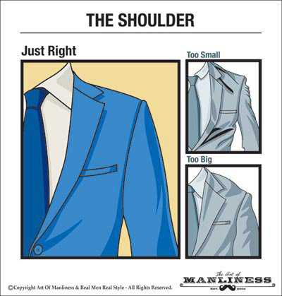 Shoulder-Fit-Modalooks-Blog