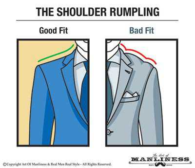 Shoulder-Wrinkles-Top-Rumpling-Modalooks-Blog