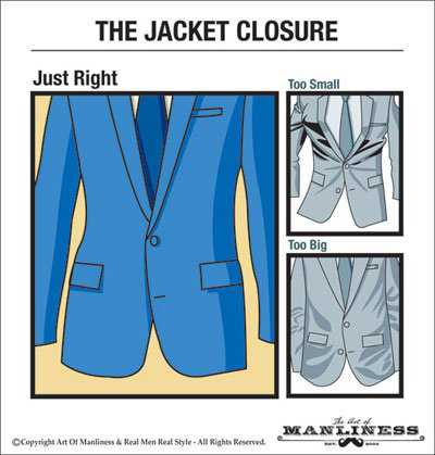 The-Jacket-Closure-Modalooks-Blog