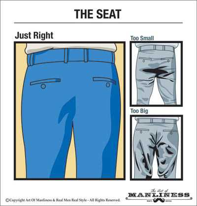The-Seat-Fit-Of-Pants-Modalooks-Blog