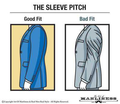 Twisted-Sleeves-Bad-Sleeve-Pitch-Modalooks-Blog