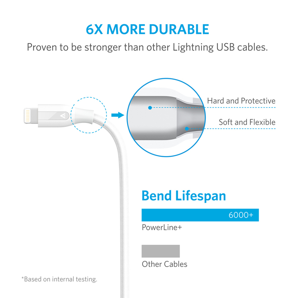 Anker Powerline+ Lightning USB Nylon Braided Cable 1.8m/6ft - SOBRE Smart Living - 4