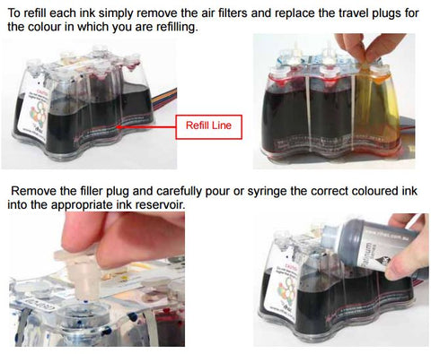 Easily Ink refills on a CISS