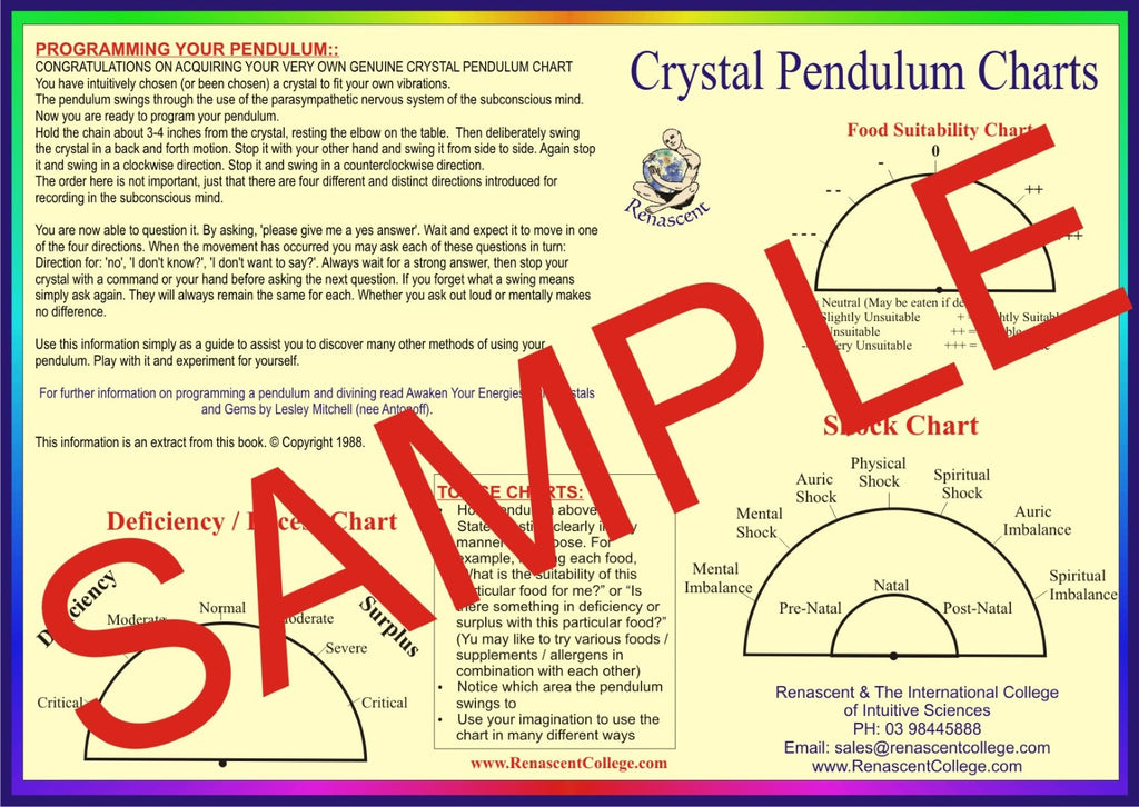This is a picture of Free Printable Pendulum Charts with mat