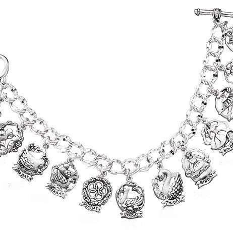 12 Days of Christmas Charm Bracelet - Fine Gifts La Bella Basket Company