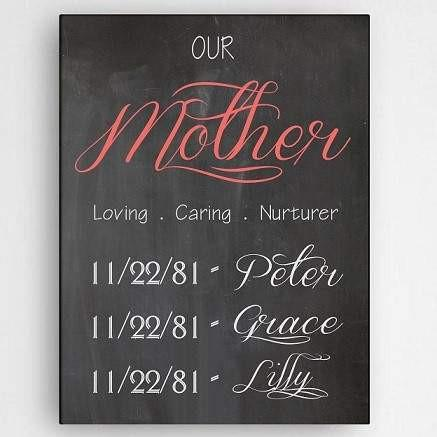 Definition of A Mother Canvas Sign Chalkboard - Fine Gifts La Bella Basket Company