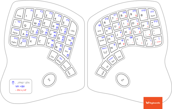 Model 01 keyboard layout