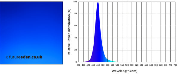 3W Watt Bright Blue high power LED with aluminium PCB star for reef fish tanks grow lamps stage lighting spectrum graph