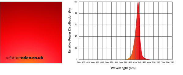 3W Watt Bright Red high power LED for reef lighting fish tanks and grow lights with PCB