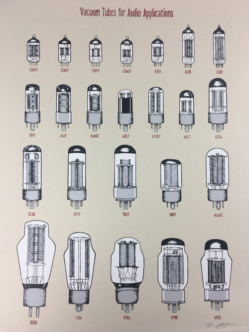 Vacuum Tubes for Audio Applications - Parry Doogan Poster Art Print