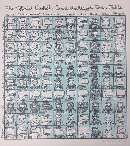 Official Creebobby Comics Archetype Times Table - 2009 Jacob Borshard Poster Art