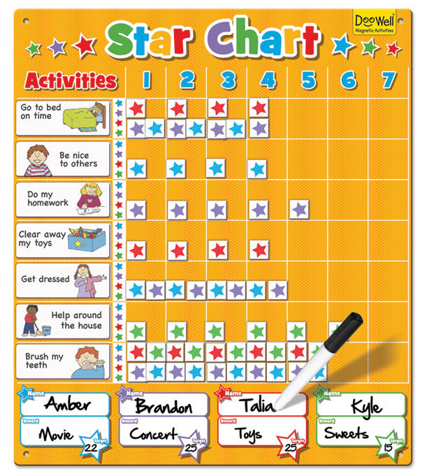 Fiesta Crafts - Family Star Chart
