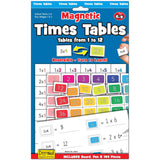 Fiesta Crafts - Magnetic times table