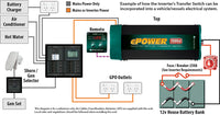 Enerdrive Power Inverter 12V 2600w & AC Transfer & Safety Switch