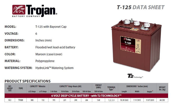 Trojan T-125 Deep Cycle Flooded 6v 240Ah