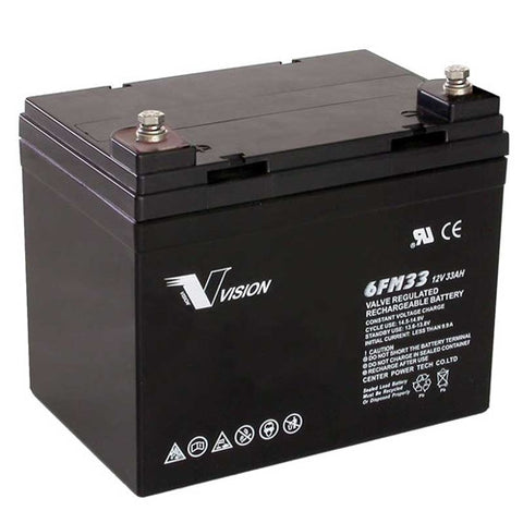 Mobility Scooter batteries (2 x Special offer) 12v 33ah AGM