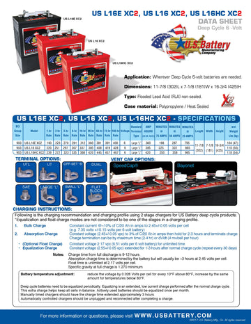 US Battery Deep Cycle battery 6v 420Ah