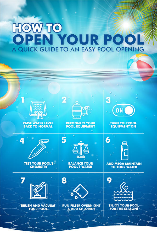 How to open your pool!