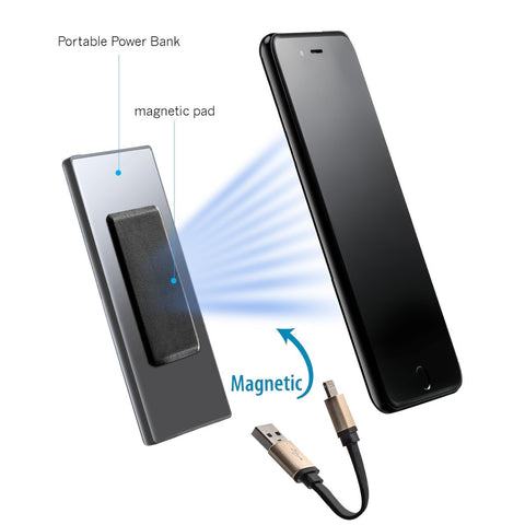 Magnetic Kit for Portable Power Banks Batteries, Power bank Magnetic Mount to Your Phone, for micro USB and lightning cables. (Keep your portable power bank connected to your phone)