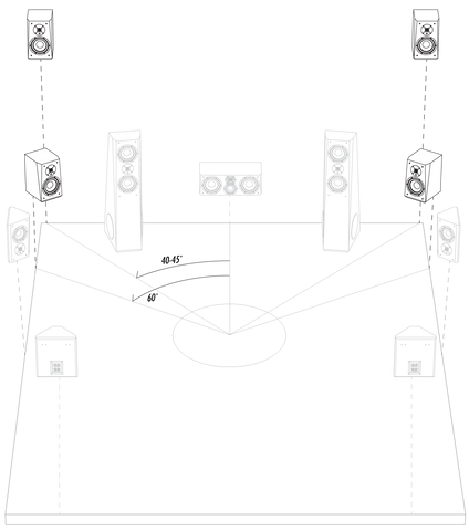 Speaker placement graphic for 9.1 and 11.1 systems
