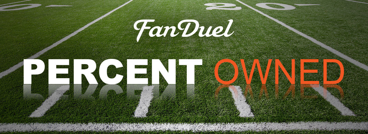 Percent Owned Fanduel