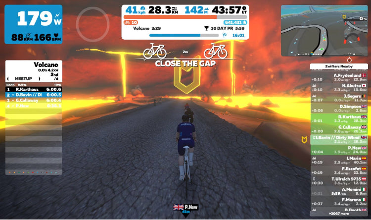Dirty Wknd Zwift Group Ride Series Report #1