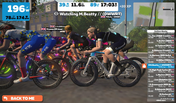 Beginner's guide to Zwift racing