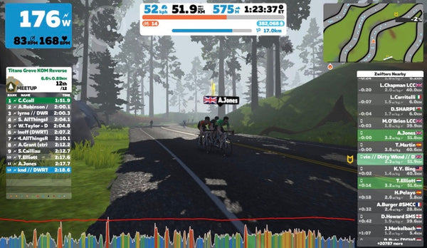 Zwift events ups in April