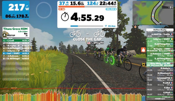 Beginners guide to Zwift