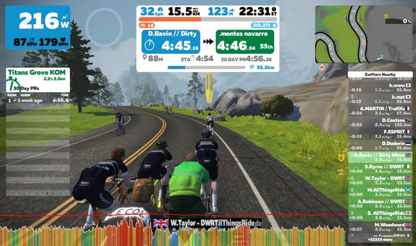 Best Zwift events spring classics