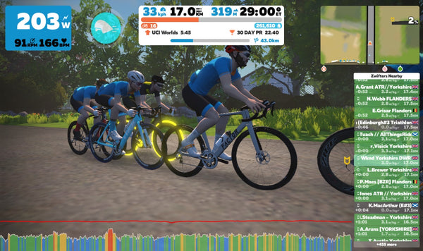 Beginner guide to Zwift racing