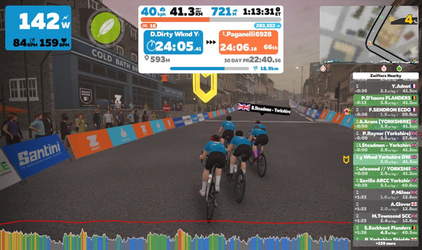 Best Zwift races in May