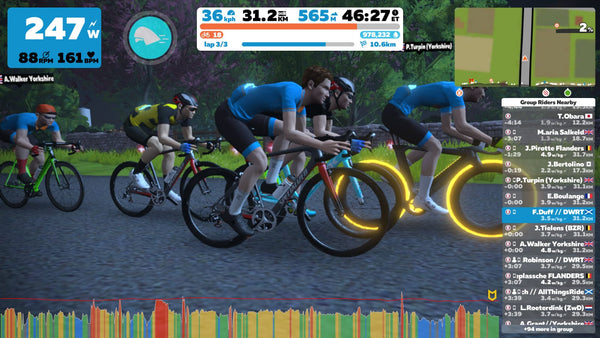 Guide to Zwift racing