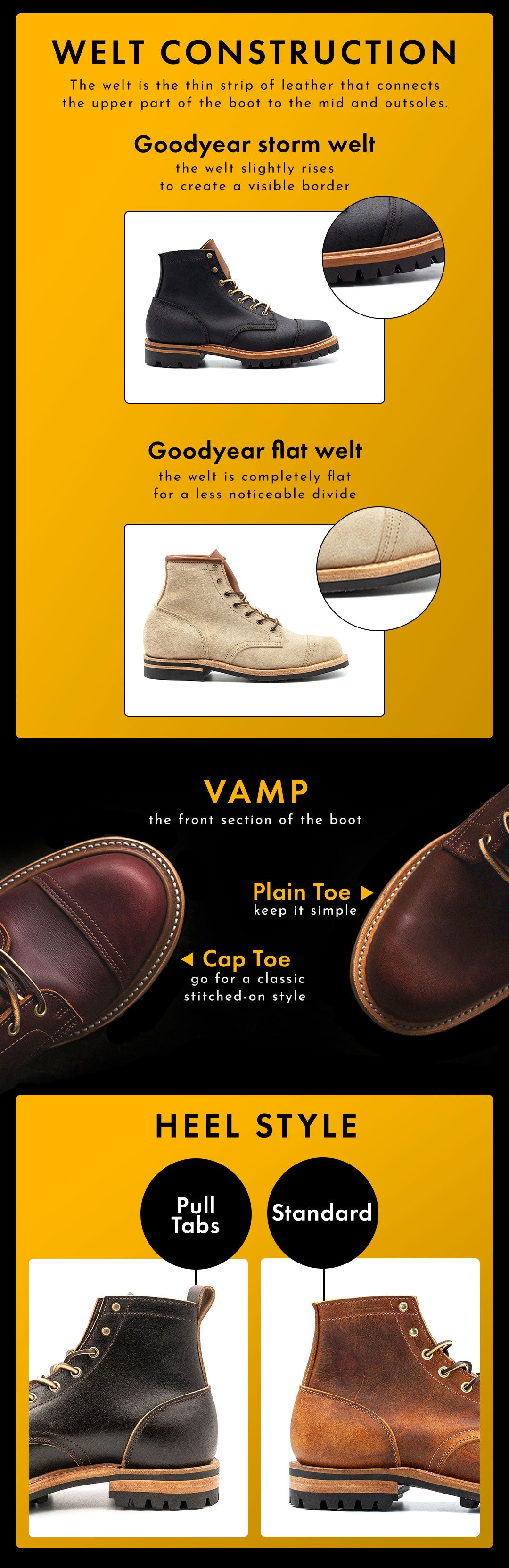 explanation of welt, heel and vamp options
