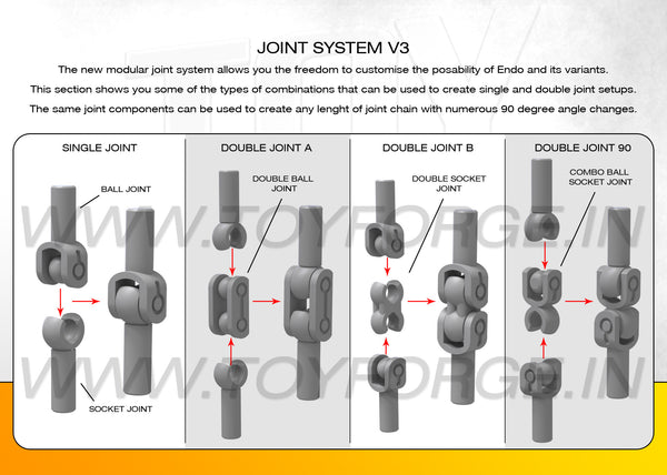 Endo Series Joint Kit (Digital Files) - Toy Forge