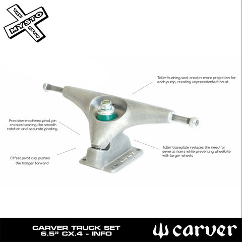 "Carver - Carver Skateboards - 30.75"" CI Flyer - CX.4 Complete - Products - The Mysto Spot"