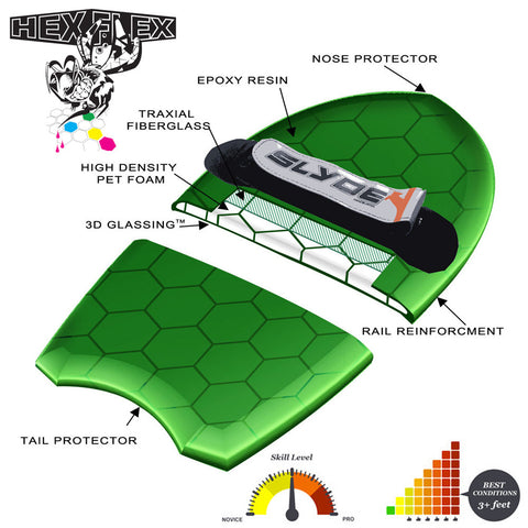 Slyde Handboards - Slyde Handboards - HexFlex - Candy Apple - Products - The Mysto Spot