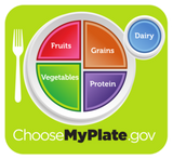 ChooseMyPlate.gov recommendation