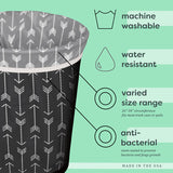 Planet Wise Small Pail Liner / Reusable Trash Bag